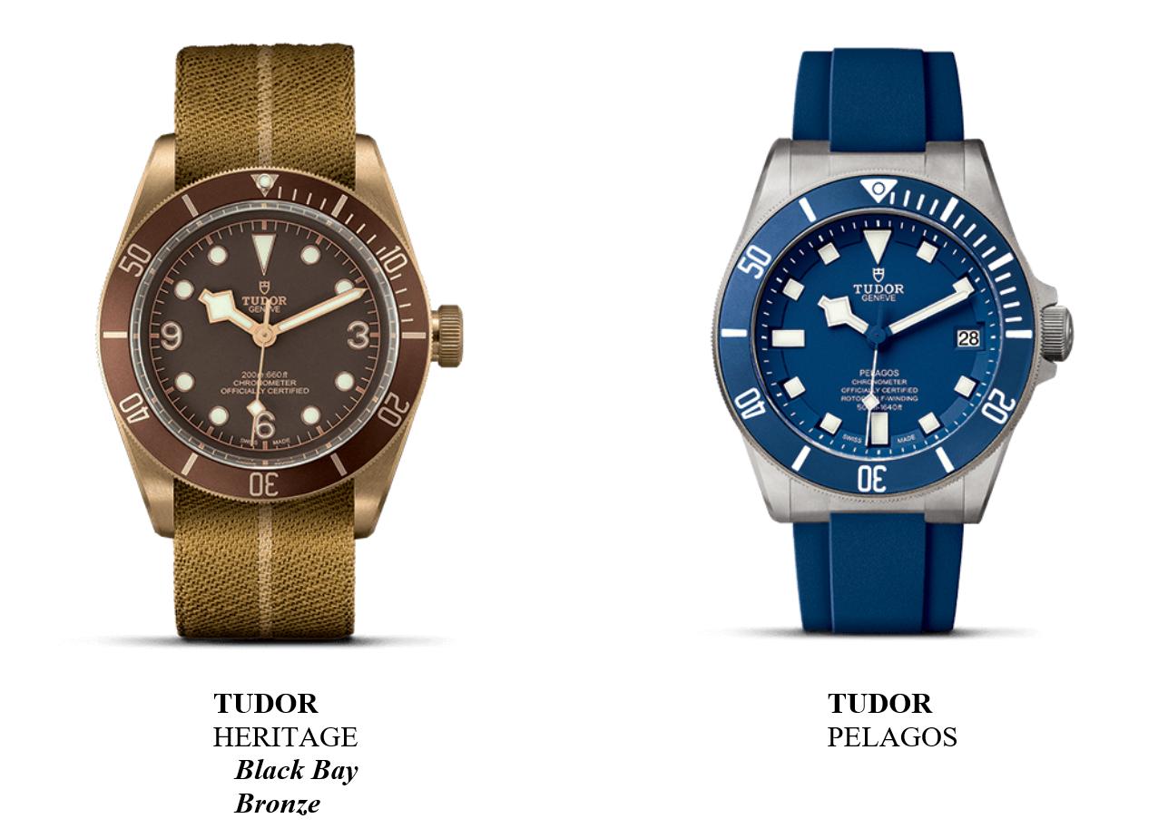 Tudor-Uhren